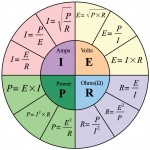 Samuari Ohms-Law-Pie-Chart-150x150